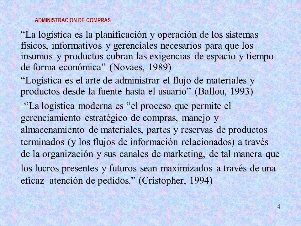 ADMINISTRACION DE COMPRAS La logística es la planificación y operación de los sistemas físicos, informativos y gerenciales necesarios para que los ins