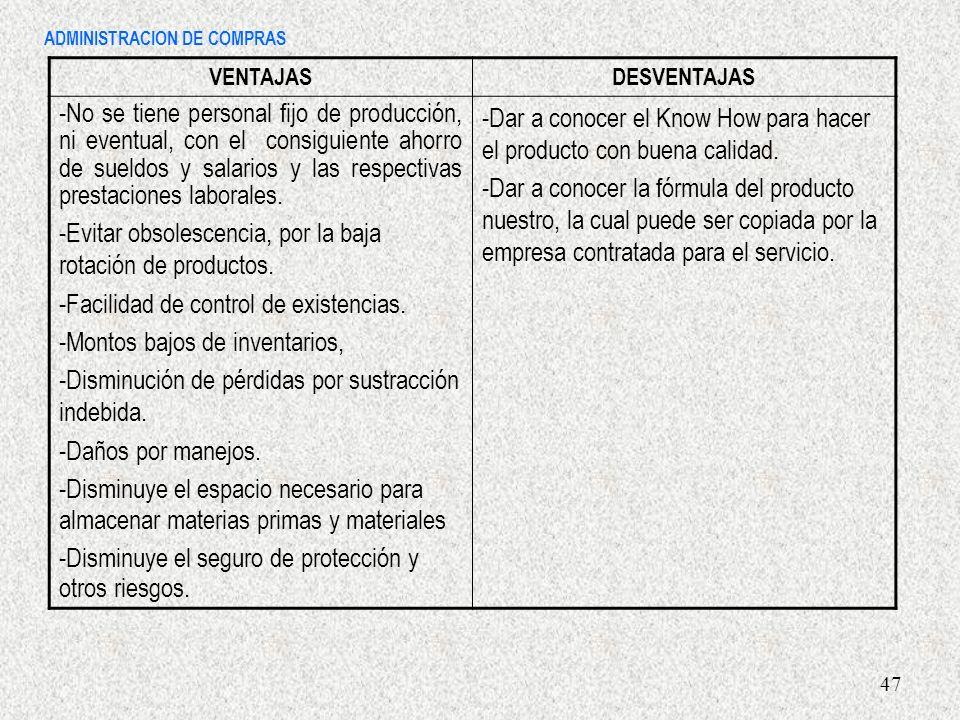 ADMINISTRACION DE COMPRAS 47 VENTAJASDESVENTAJAS -No se tiene personal fijo de producción, ni eventual, con el consiguiente ahorro de sueldos y salari