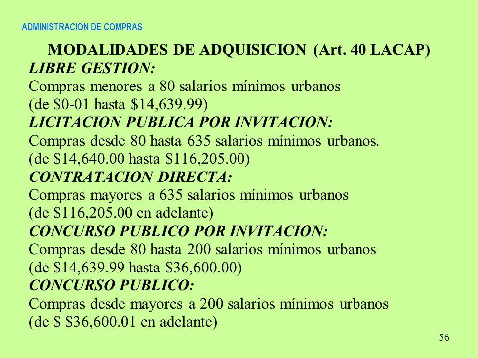 ADMINISTRACION DE COMPRAS MODALIDADES DE ADQUISICION (Art. 40 LACAP) LIBRE GESTION: Compras menores a 80 salarios mínimos urbanos (de $0-01 hasta $14,