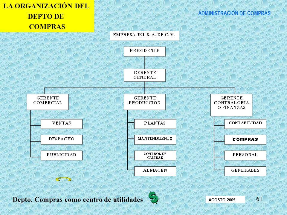 61 Depto. Compras como centro de utilidades AGOSTO 2005 LA ORGANIZACIÓN DEL DEPTO DE COMPRAS ADMINISTRACION DE COMPRAS