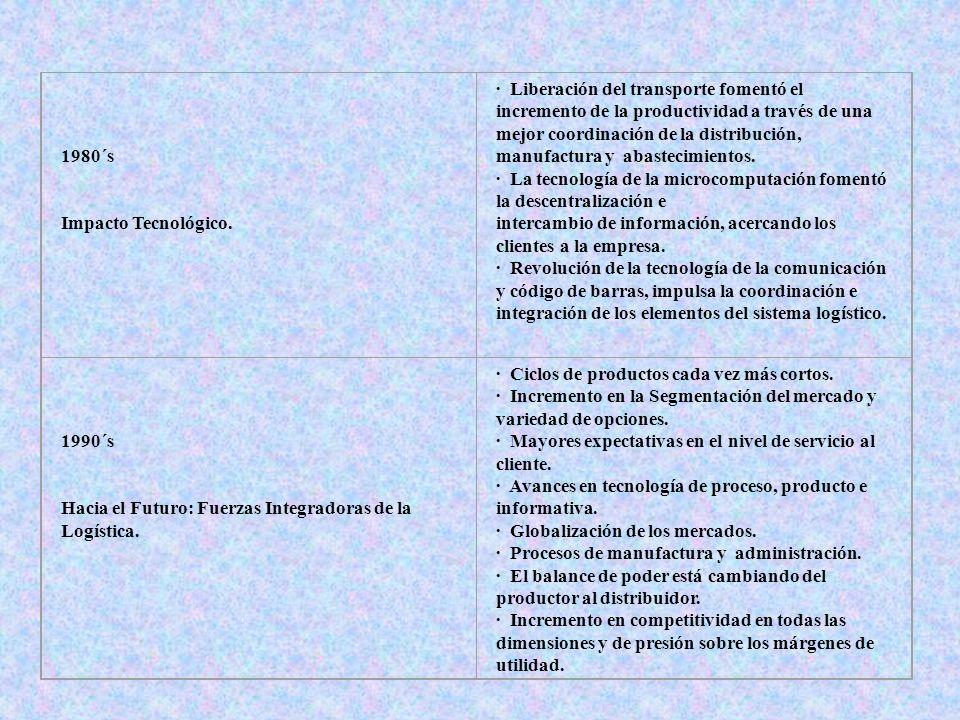 ADMINISTRACION DE COMPRAS Esta lista podrá formarse con base al banco de datos que llevará la UACI.