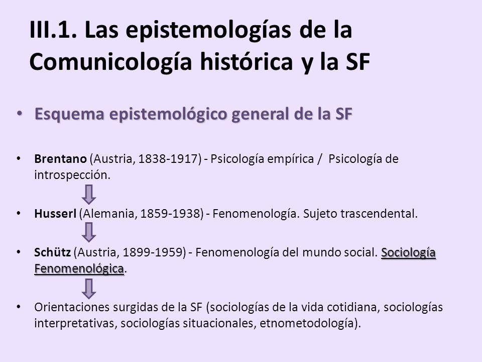 III.1. Las epistemologías de la Comunicología histórica y la SF Esquema epistemológico general de la SF Esquema epistemológico general de la SF Brenta