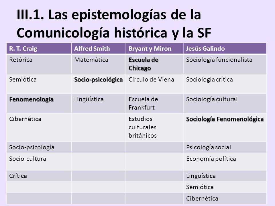 III.1. Las epistemologías de la Comunicología histórica y la SF R. T. CraigAlfred SmithBryant y MironJesús Galindo RetóricaMatemática Escuela de Chica