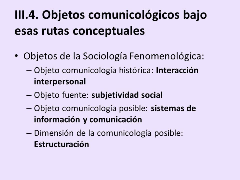 III.4. Objetos comunicológicos bajo esas rutas conceptuales Objetos de la Sociología Fenomenológica: – Objeto comunicología histórica: Interacción int