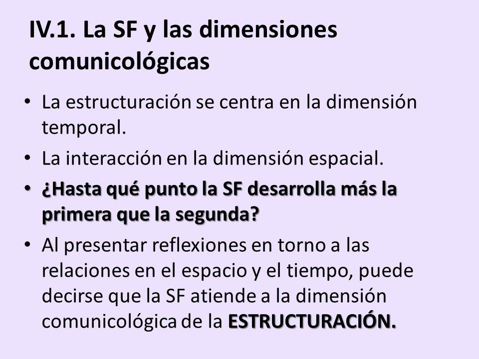 IV.1. La SF y las dimensiones comunicológicas La estructuración se centra en la dimensión temporal. La interacción en la dimensión espacial. ¿Hasta qu