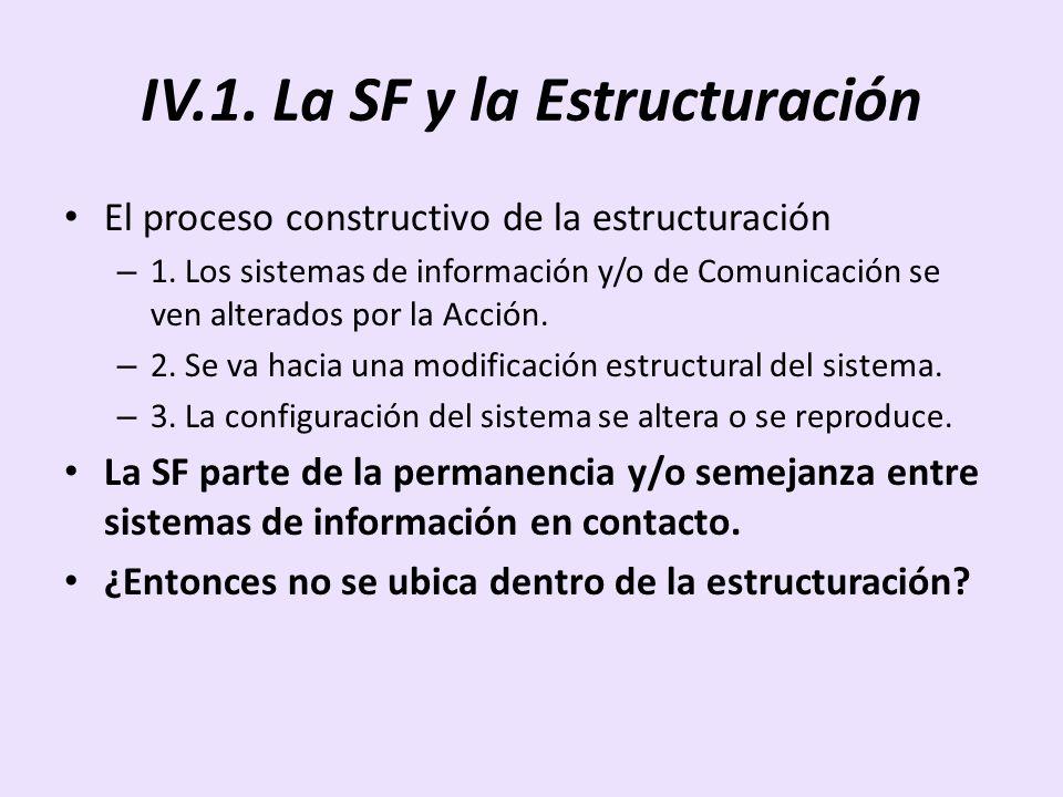 IV.1. La SF y la Estructuración El proceso constructivo de la estructuración – 1. Los sistemas de información y/o de Comunicación se ven alterados por