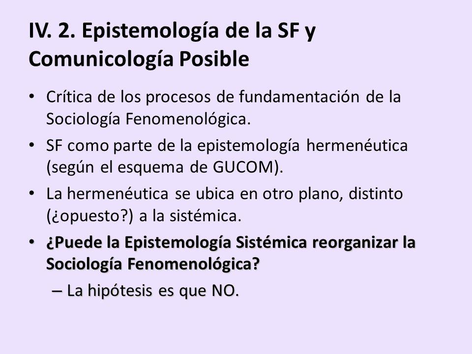 IV. 2. Epistemología de la SF y Comunicología Posible Crítica de los procesos de fundamentación de la Sociología Fenomenológica. SF como parte de la e