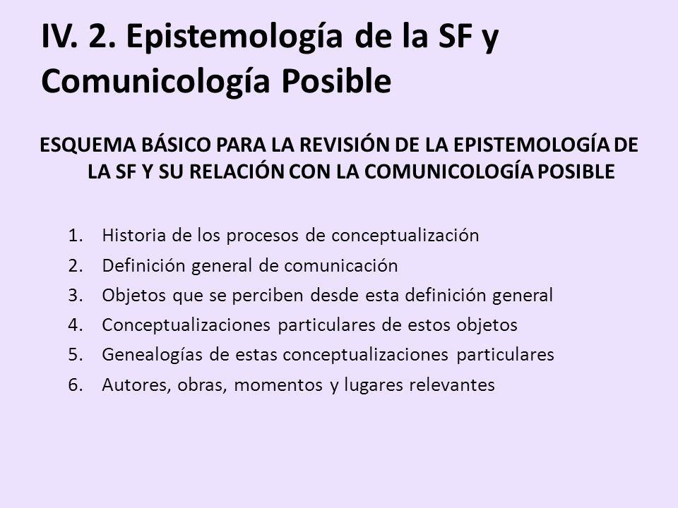 IV. 2. Epistemología de la SF y Comunicología Posible ESQUEMA BÁSICO PARA LA REVISIÓN DE LA EPISTEMOLOGÍA DE LA SF Y SU RELACIÓN CON LA COMUNICOLOGÍA