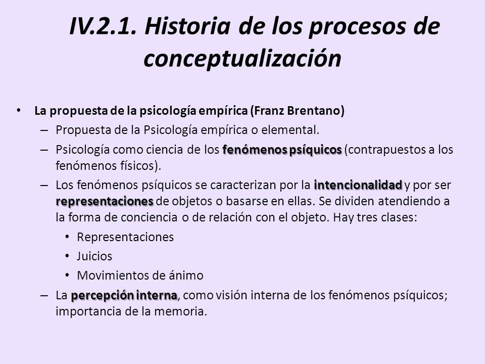 IV.2.1. Historia de los procesos de conceptualización La propuesta de la psicología empírica (Franz Brentano) – Propuesta de la Psicología empírica o
