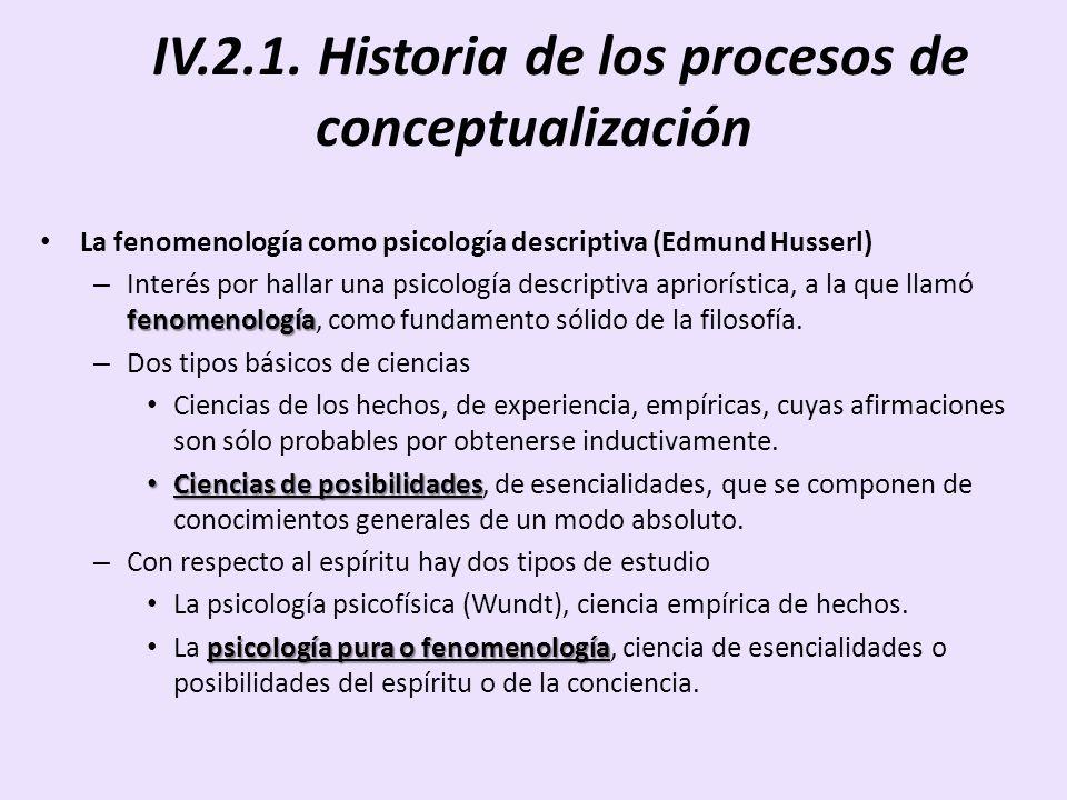 IV.2.1. Historia de los procesos de conceptualización La fenomenología como psicología descriptiva (Edmund Husserl) fenomenología – Interés por hallar