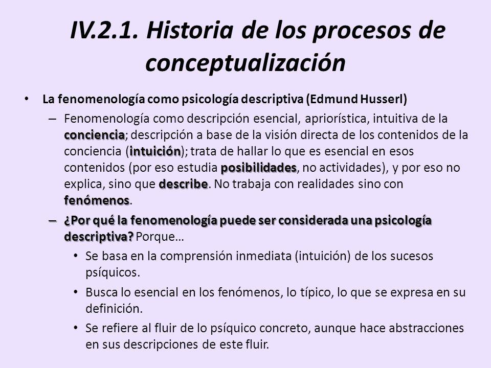 IV.2.1. Historia de los procesos de conceptualización La fenomenología como psicología descriptiva (Edmund Husserl) conciencia intuición posibilidades
