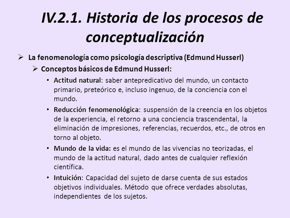IV.2.1. Historia de los procesos de conceptualización La fenomenología como psicología descriptiva (Edmund Husserl) Conceptos básicos de Edmund Husser