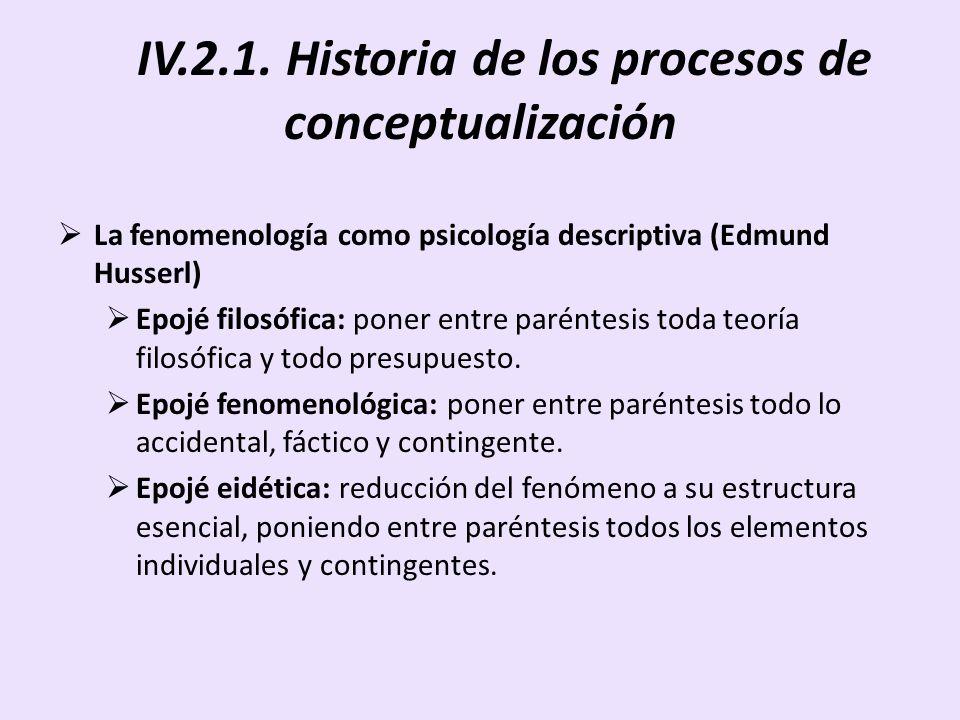 IV.2.1. Historia de los procesos de conceptualización La fenomenología como psicología descriptiva (Edmund Husserl) Epojé filosófica: poner entre paré