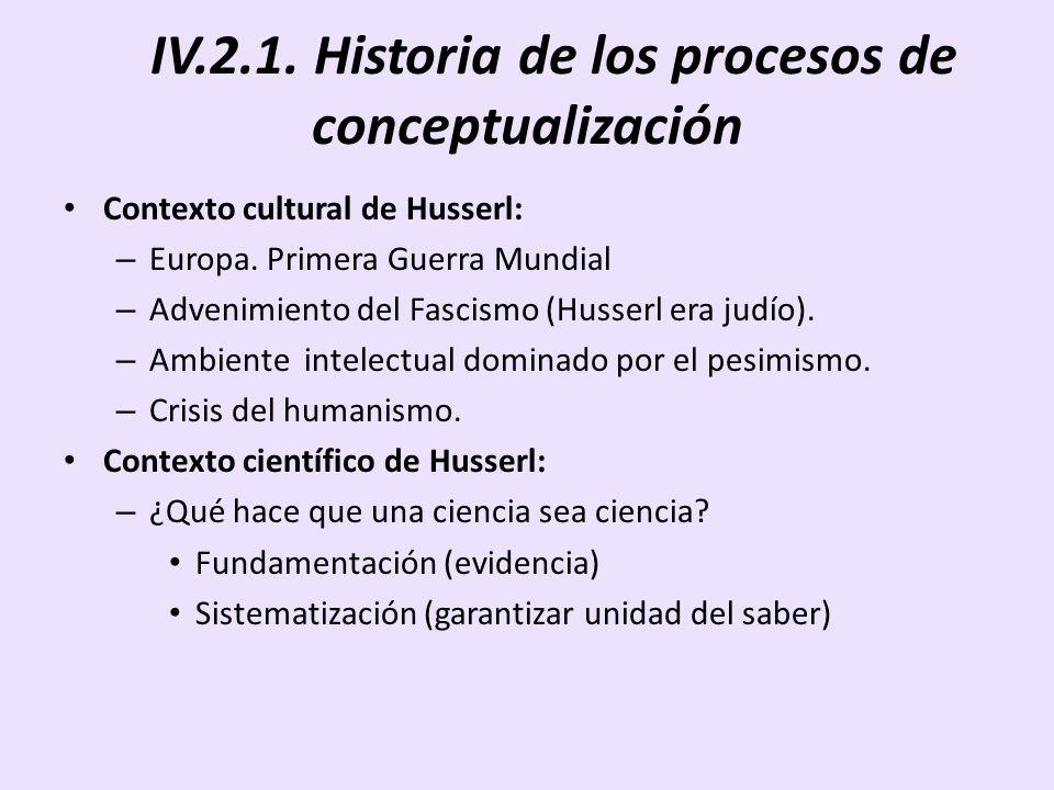 IV.2.1. Historia de los procesos de conceptualización Contexto cultural de Husserl: – Europa. Primera Guerra Mundial – Advenimiento del Fascismo (Huss