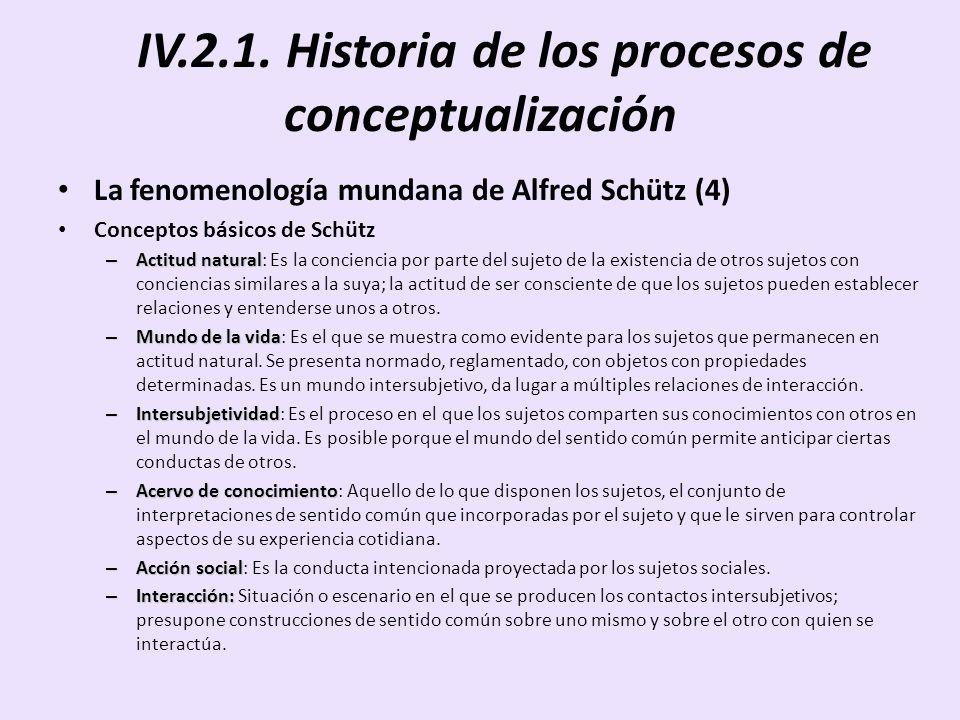 IV.2.1. Historia de los procesos de conceptualización La fenomenología mundana de Alfred Schütz (4) Conceptos básicos de Schütz – Actitud natural – Ac