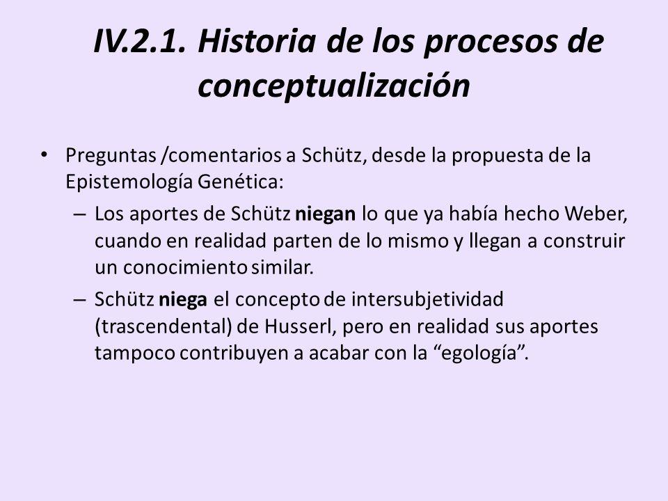 IV.2.1. Historia de los procesos de conceptualización Preguntas /comentarios a Schütz, desde la propuesta de la Epistemología Genética: – Los aportes