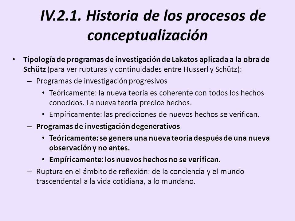 IV.2.1. Historia de los procesos de conceptualización Tipología de programas de investigación de Lakatos aplicada a la obra de Schütz (para ver ruptur