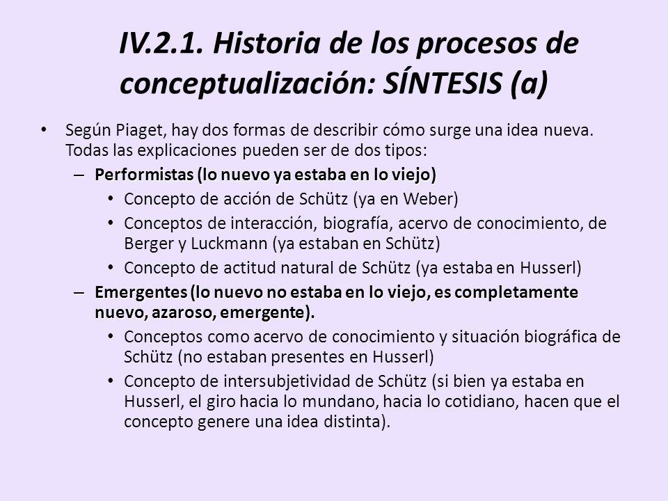 IV.2.1. Historia de los procesos de conceptualización: SÍNTESIS (a) Según Piaget, hay dos formas de describir cómo surge una idea nueva. Todas las exp