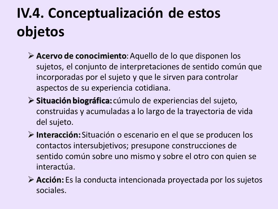 IV.4. Conceptualización de estos objetos Acervo de conocimiento Acervo de conocimiento: Aquello de lo que disponen los sujetos, el conjunto de interpr
