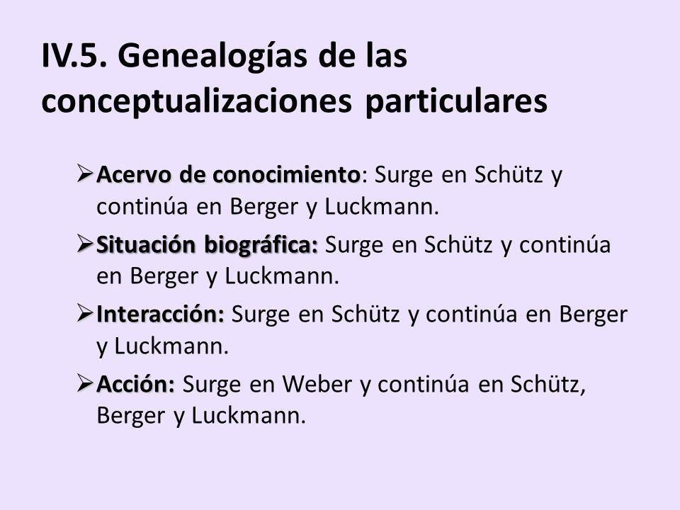 IV.5. Genealogías de las conceptualizaciones particulares Acervo de conocimiento Acervo de conocimiento: Surge en Schütz y continúa en Berger y Luckma