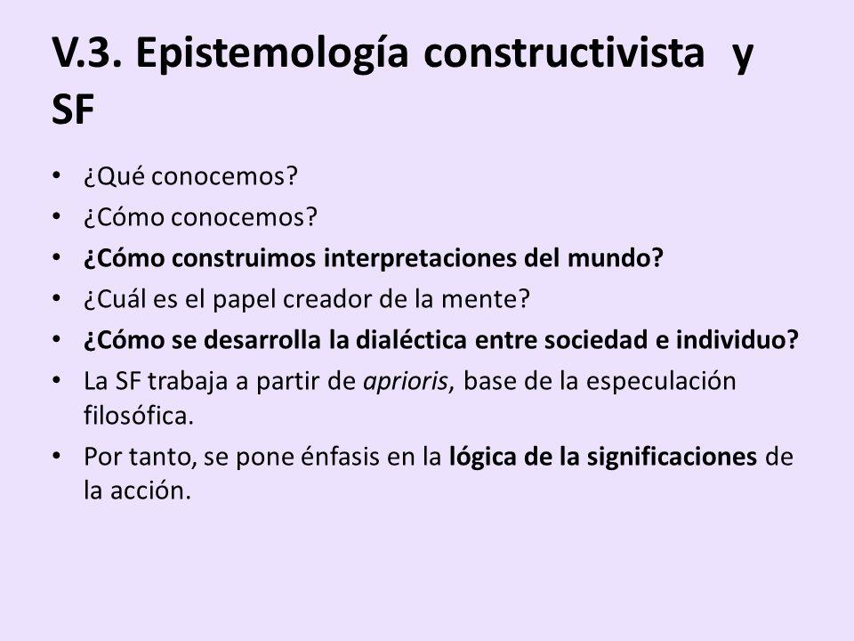 V.3. Epistemología constructivista y SF ¿Qué conocemos? ¿Cómo conocemos? ¿Cómo construimos interpretaciones del mundo? ¿Cuál es el papel creador de la