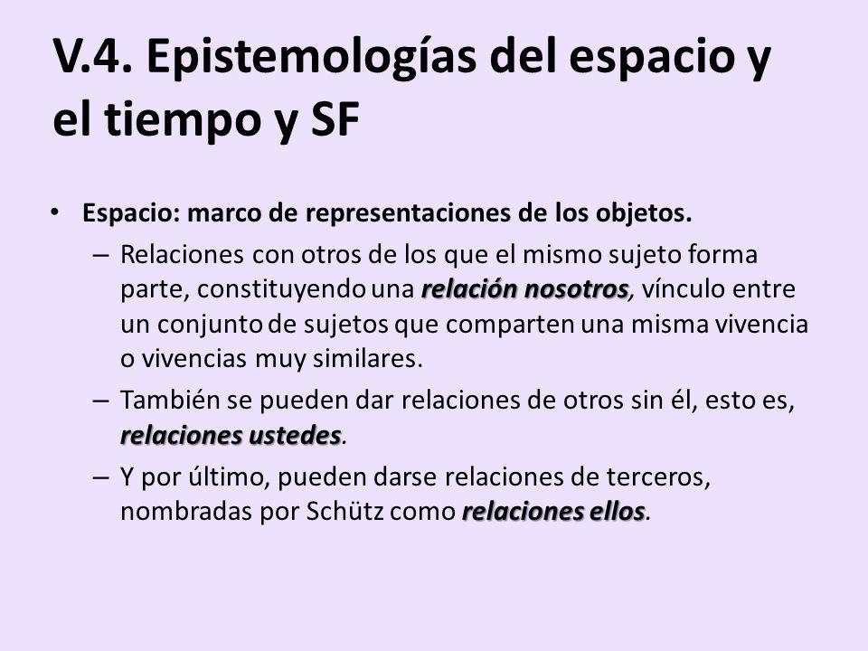 V.4. Epistemologías del espacio y el tiempo y SF Espacio: marco de representaciones de los objetos. relación nosotros – Relaciones con otros de los qu