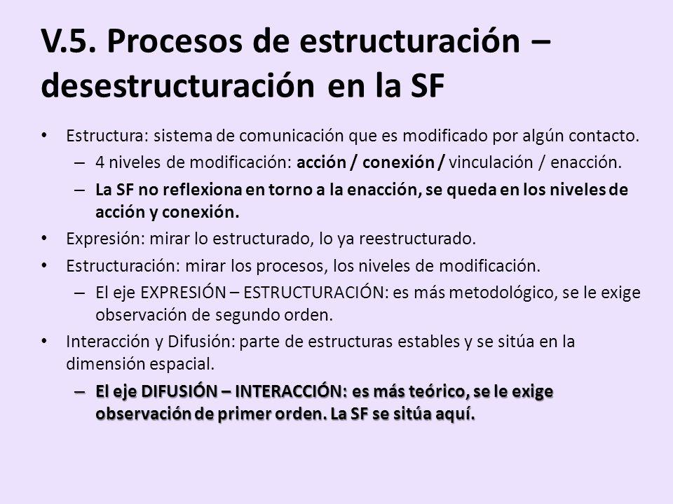 V.5. Procesos de estructuración – desestructuración en la SF Estructura: sistema de comunicación que es modificado por algún contacto. – 4 niveles de