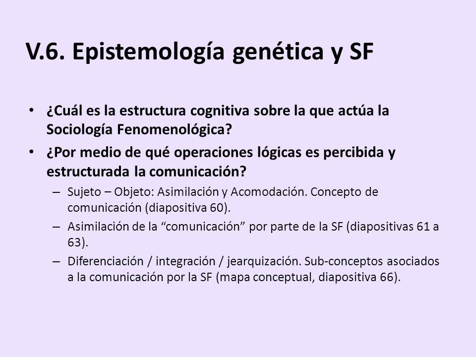 V.6. Epistemología genética y SF ¿Cuál es la estructura cognitiva sobre la que actúa la Sociología Fenomenológica? ¿Por medio de qué operaciones lógic