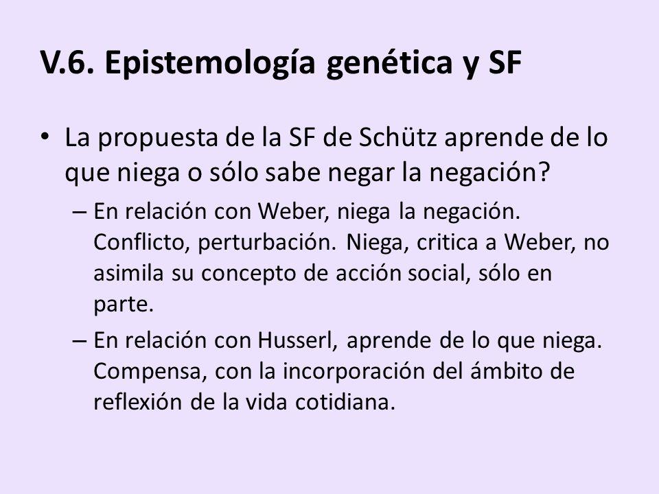 V.6. Epistemología genética y SF La propuesta de la SF de Schütz aprende de lo que niega o sólo sabe negar la negación? – En relación con Weber, niega