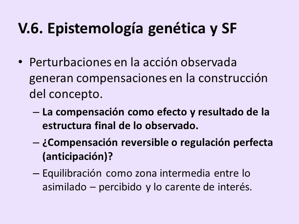 V.6. Epistemología genética y SF Perturbaciones en la acción observada generan compensaciones en la construcción del concepto. – La compensación como