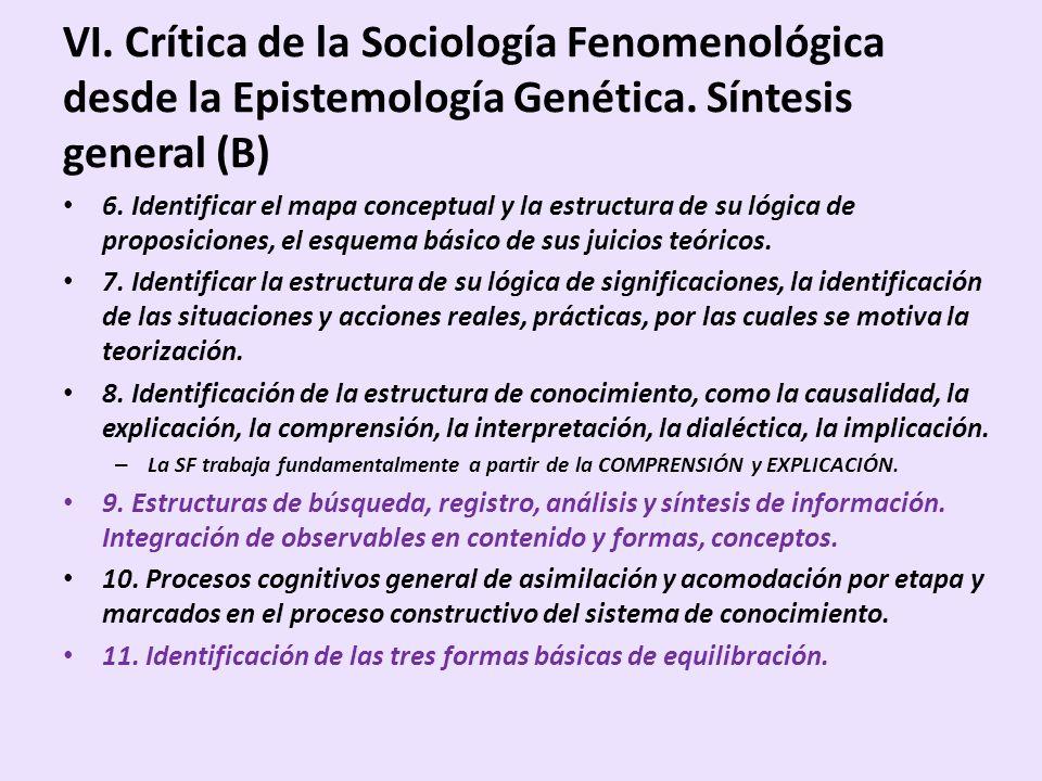 VI. Crítica de la Sociología Fenomenológica desde la Epistemología Genética. Síntesis general (B) 6. Identificar el mapa conceptual y la estructura de