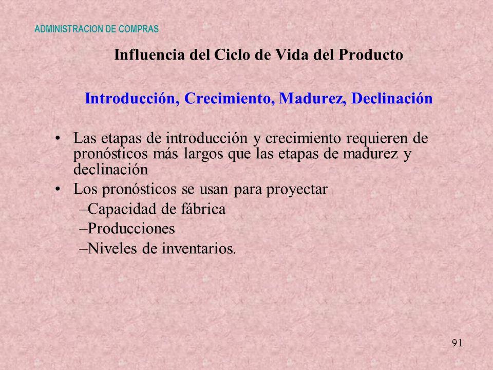 Influencia del Ciclo de Vida del Producto Introducción, Crecimiento, Madurez, Declinación Las etapas de introducción y crecimiento requieren de pronós
