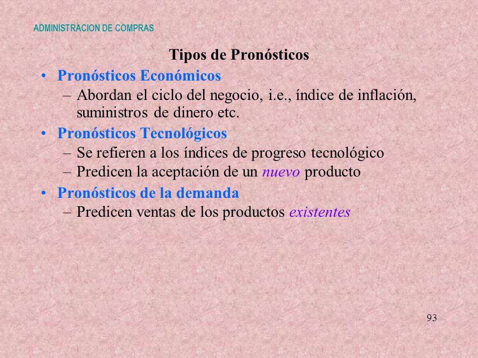 Tipos de Pronósticos Pronósticos Económicos –Abordan el ciclo del negocio, i.e., índice de inflación, suministros de dinero etc. Pronósticos Tecnológi