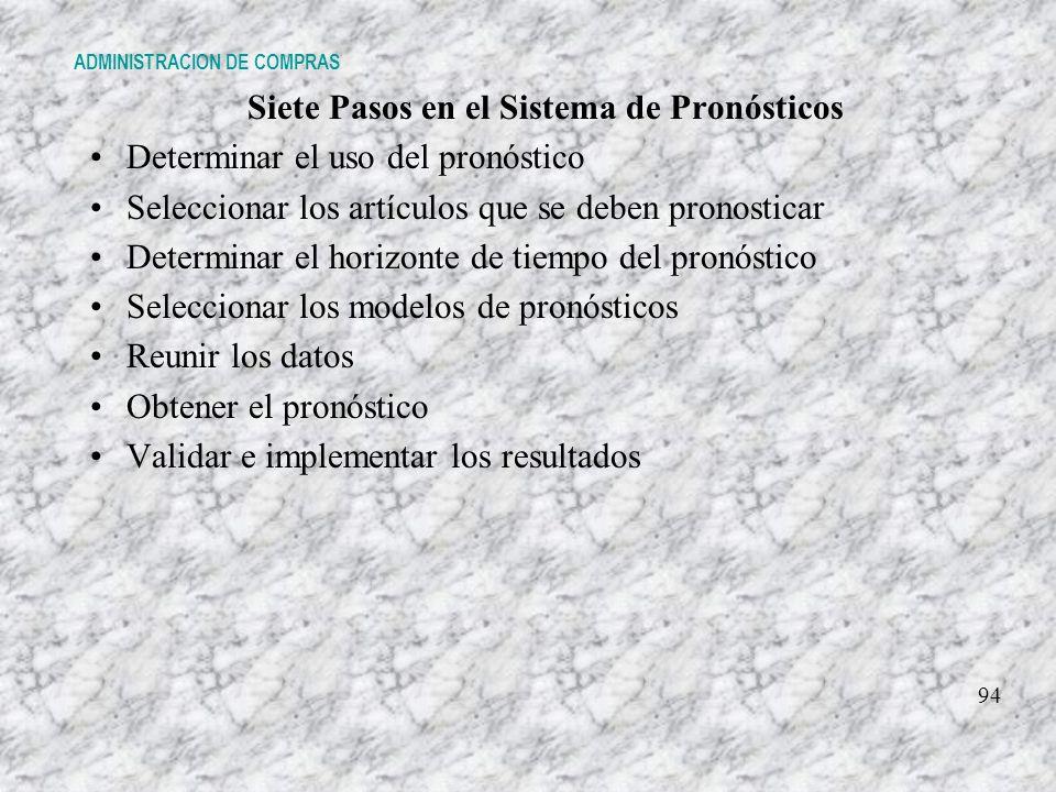 Siete Pasos en el Sistema de Pronósticos Determinar el uso del pronóstico Seleccionar los artículos que se deben pronosticar Determinar el horizonte d