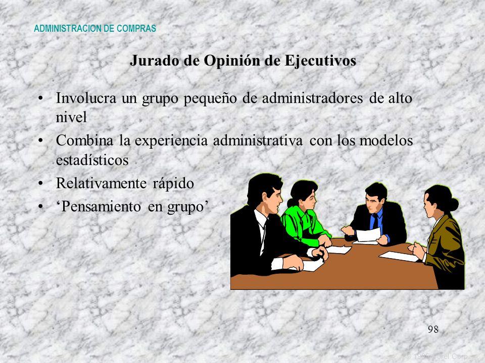 Involucra un grupo pequeño de administradores de alto nivel Combina la experiencia administrativa con los modelos estadísticos Relativamente rápido Pe