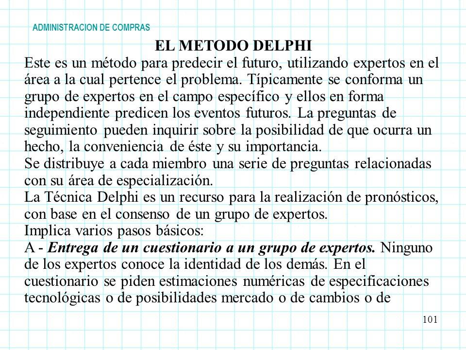 ADMINISTRACION DE COMPRAS 101 EL METODO DELPHI Este es un método para predecir el futuro, utilizando expertos en el área a la cual pertence el problem