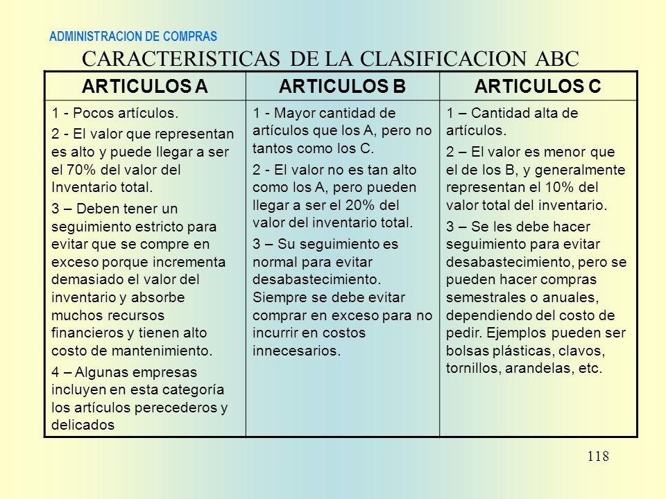 ADMINISTRACION DE COMPRAS CARACTERISTICAS DE LA CLASIFICACION ABC 118 ARTICULOS AARTICULOS BARTICULOS C 1 - Pocos artículos. 2 - El valor que represen