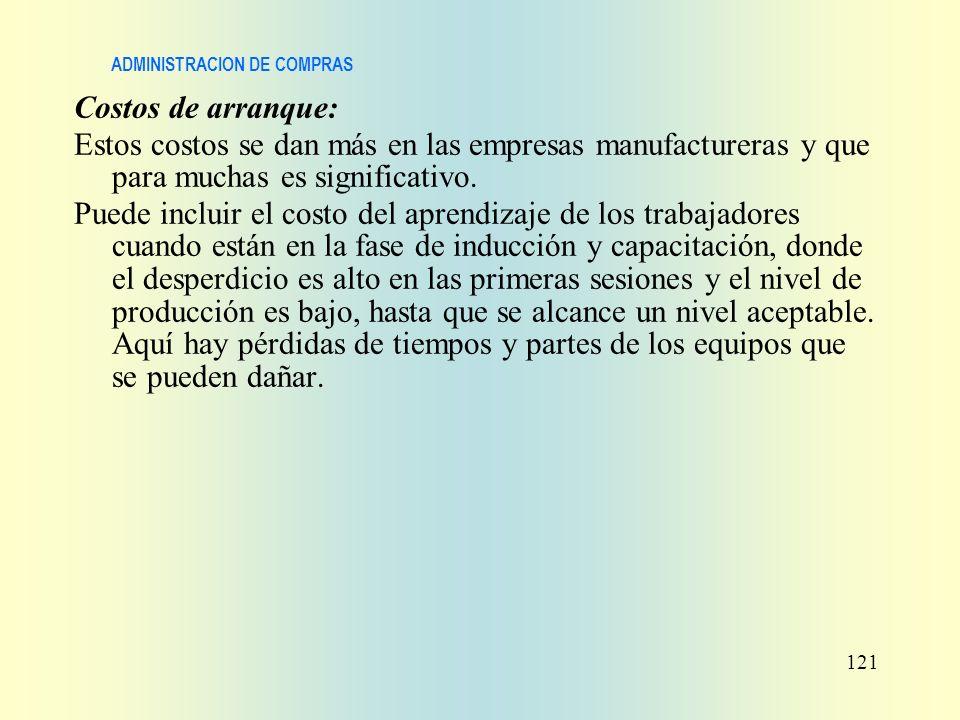 ADMINISTRACION DE COMPRAS Costos de arranque: Estos costos se dan más en las empresas manufactureras y que para muchas es significativo. Puede incluir