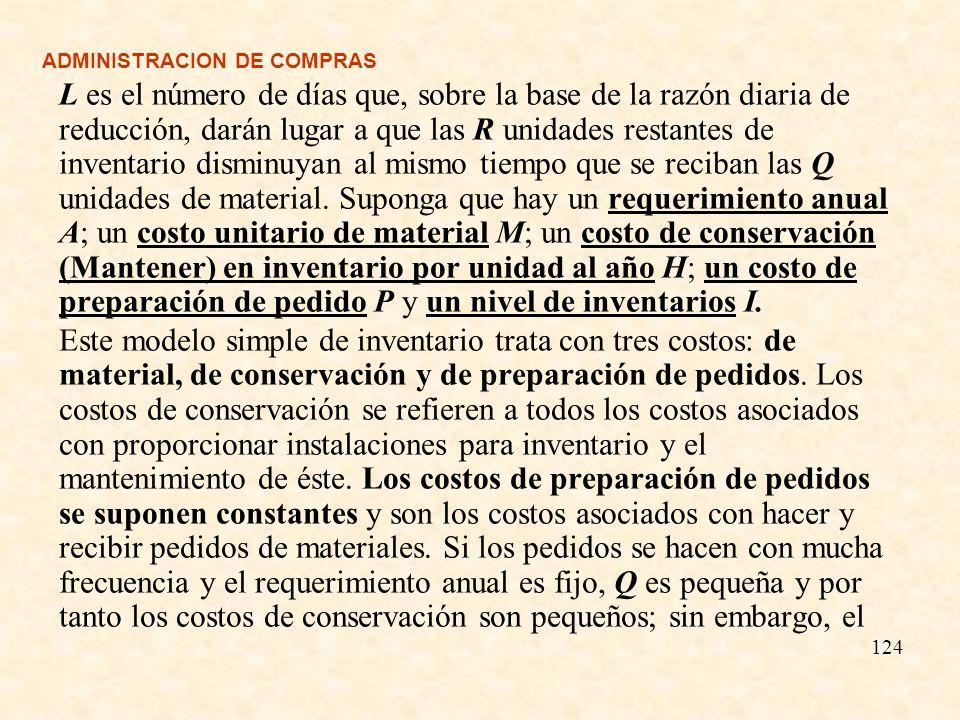 ADMINISTRACION DE COMPRAS L es el número de días que, sobre la base de la razón diaria de reducción, darán lugar a que las R unidades restantes de inv