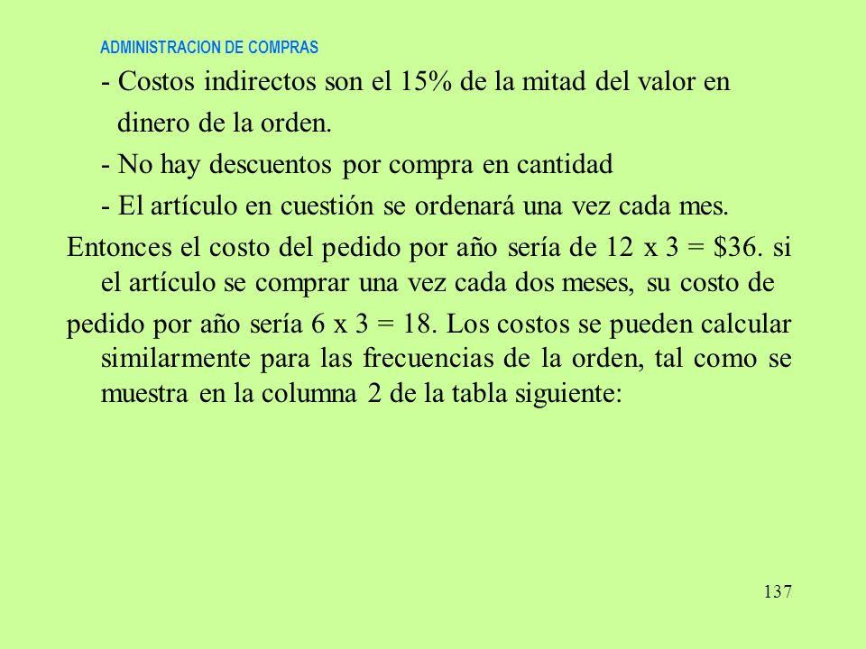 ADMINISTRACION DE COMPRAS - Costos indirectos son el 15% de la mitad del valor en dinero de la orden. - No hay descuentos por compra en cantidad - El