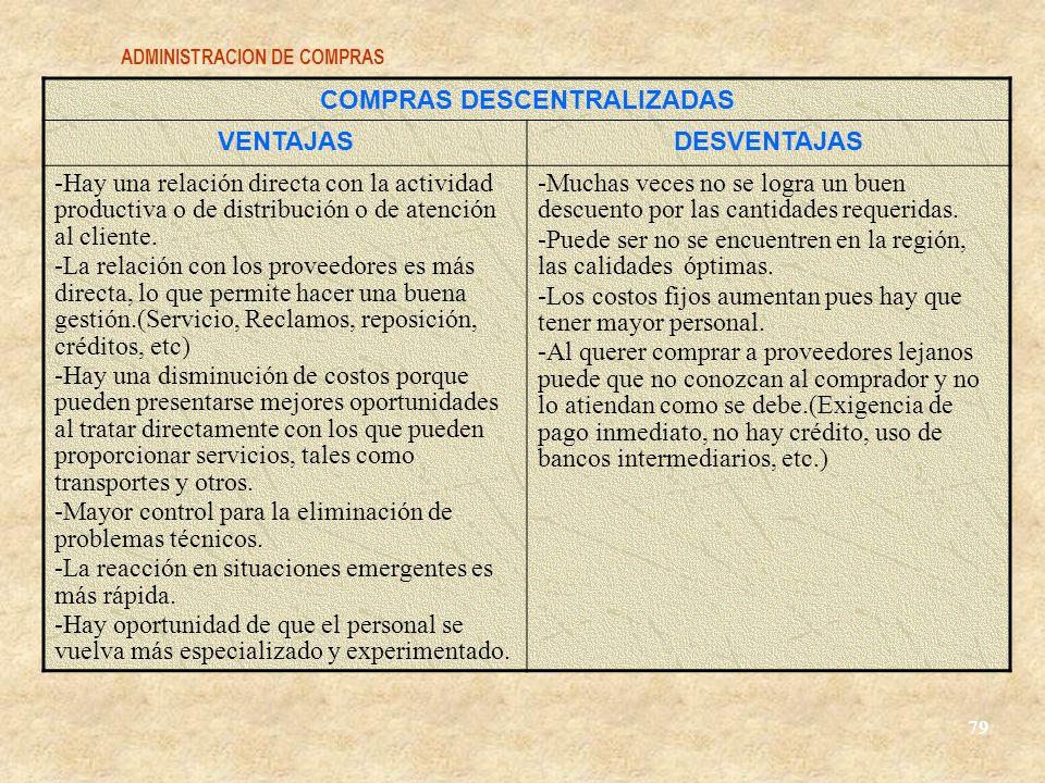 ADMINISTRACION DE COMPRAS 79 COMPRAS DESCENTRALIZADAS VENTAJASDESVENTAJAS -Hay una relación directa con la actividad productiva o de distribución o de