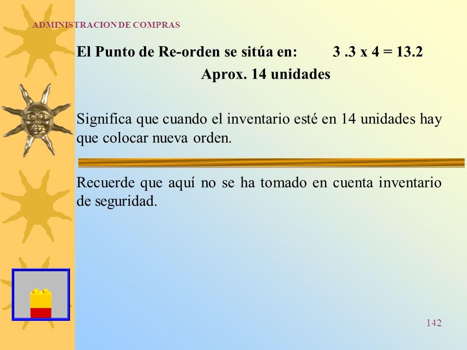 ADMINISTRACION DE COMPRAS El Punto de Re-orden se sitúa en: 3.3 x 4 = 13.2 Aprox. 14 unidades Significa que cuando el inventario esté en 14 unidades h