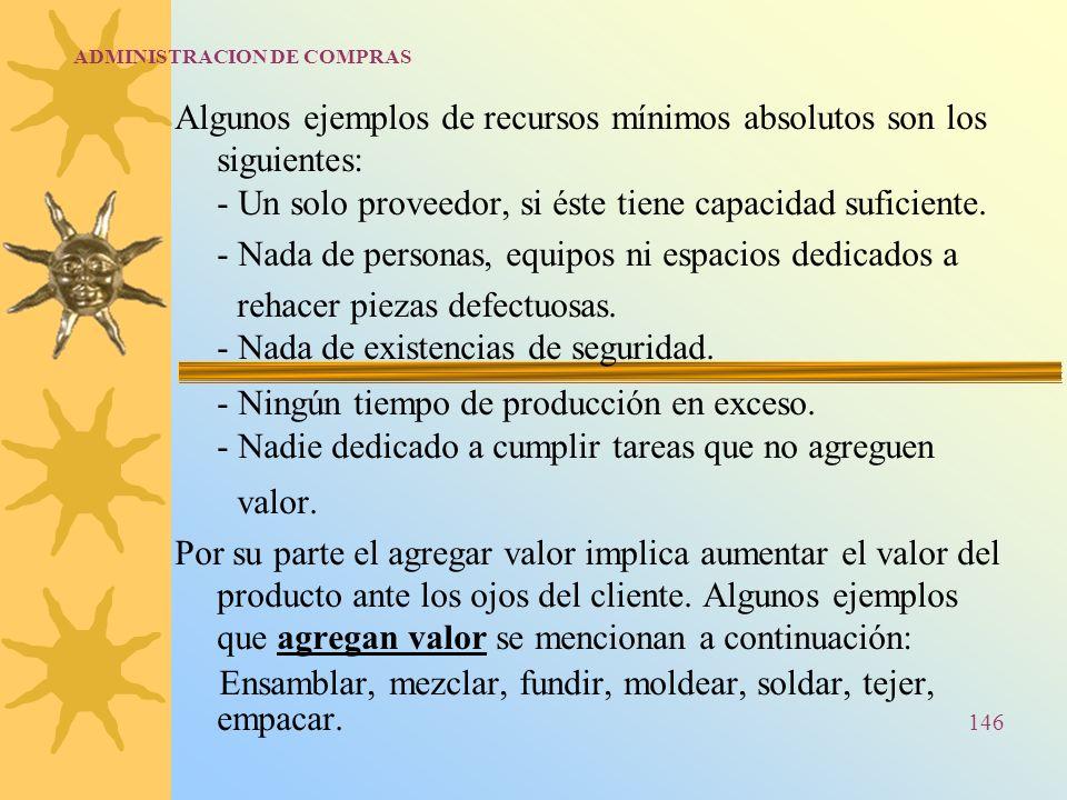 ADMINISTRACION DE COMPRAS Algunos ejemplos de recursos mínimos absolutos son los siguientes: - Un solo proveedor, si éste tiene capacidad suficiente.