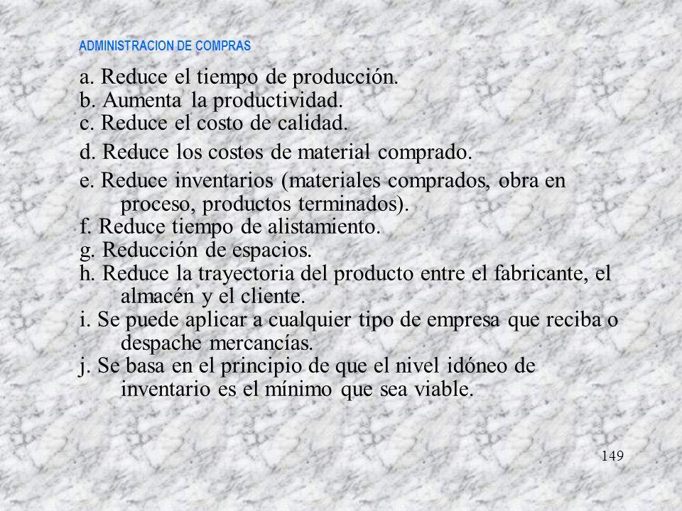 ADMINISTRACION DE COMPRAS a. Reduce el tiempo de producción. b. Aumenta la productividad. c. Reduce el costo de calidad. d. Reduce los costos de mater