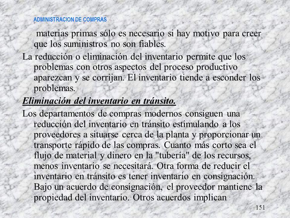 ADMINISTRACION DE COMPRAS materias primas sólo es necesario si hay motivo para creer que los suministros no son fiables. La reducción o eliminación de