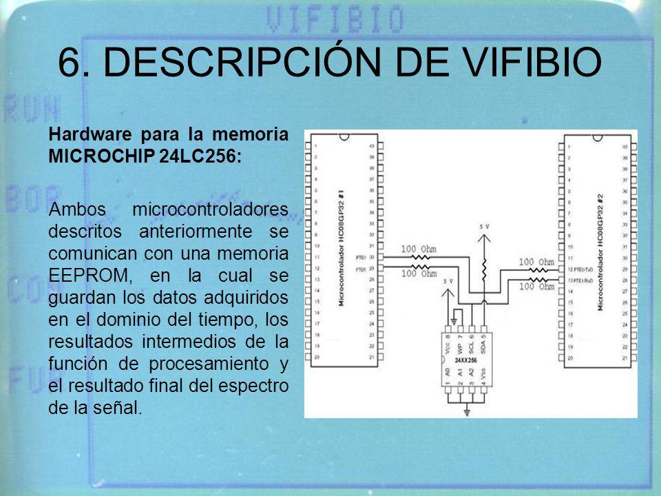 6. DESCRIPCIÓN DE VIFIBIO Hardware para la memoria MICROCHIP 24LC256: Ambos microcontroladores descritos anteriormente se comunican con una memoria EE