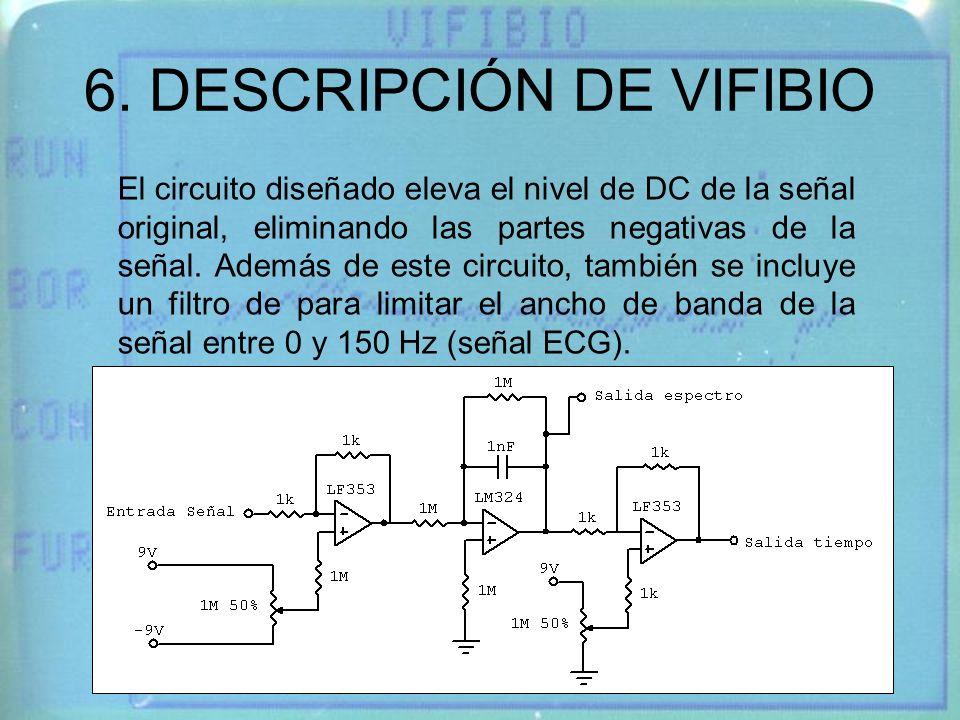 6. DESCRIPCIÓN DE VIFIBIO El circuito diseñado eleva el nivel de DC de la señal original, eliminando las partes negativas de la señal. Además de este