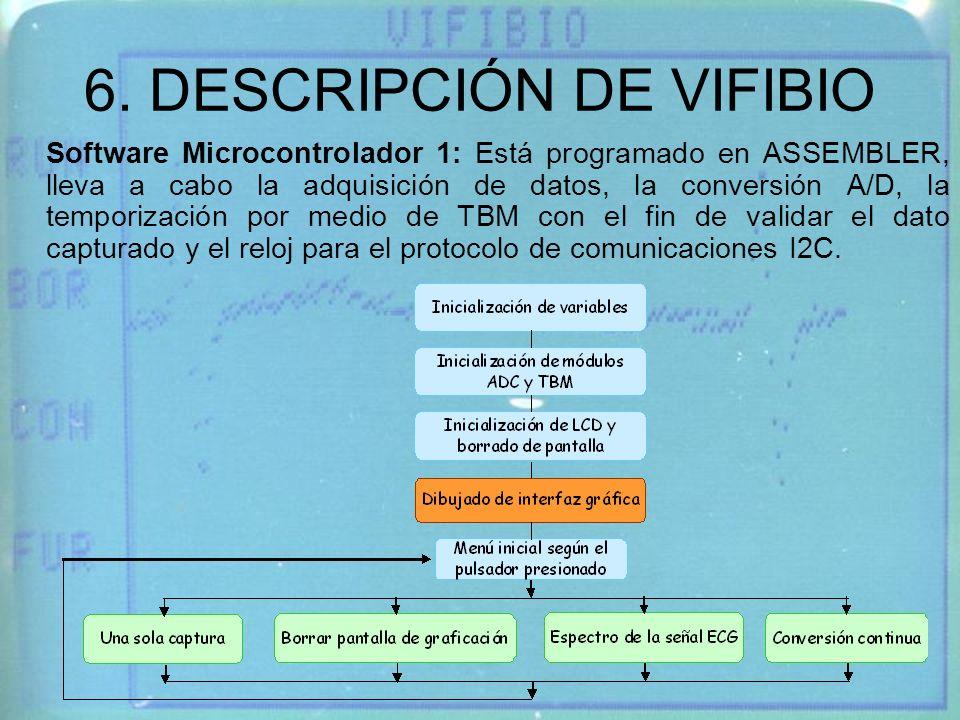 6. DESCRIPCIÓN DE VIFIBIO Software Microcontrolador 1: Está programado en ASSEMBLER, lleva a cabo la adquisición de datos, la conversión A/D, la tempo