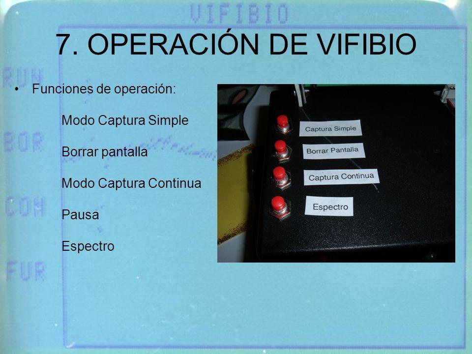 7. OPERACIÓN DE VIFIBIO Funciones de operación: Modo Captura Simple Borrar pantalla Modo Captura Continua Pausa Espectro