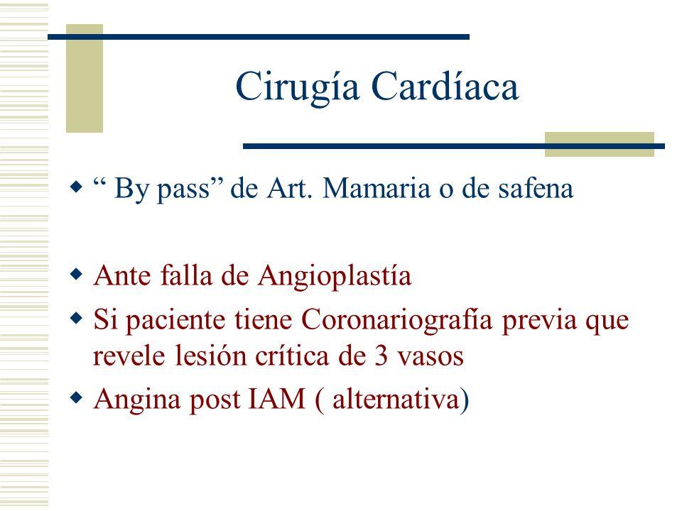Cirugía Cardíaca By pass de Art. Mamaria o de safena Ante falla de Angioplastía Si paciente tiene Coronariografía previa que revele lesión crítica de